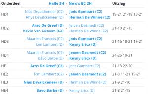 Badmintonteam Halle 3H kampioen ongeslagen 4de Provinciale A VVBBC De Bres Halle